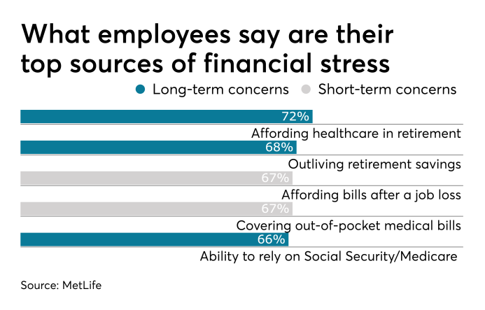 Don't let employees fall victim to these retirement myths