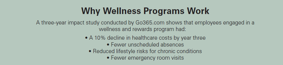 wellness program