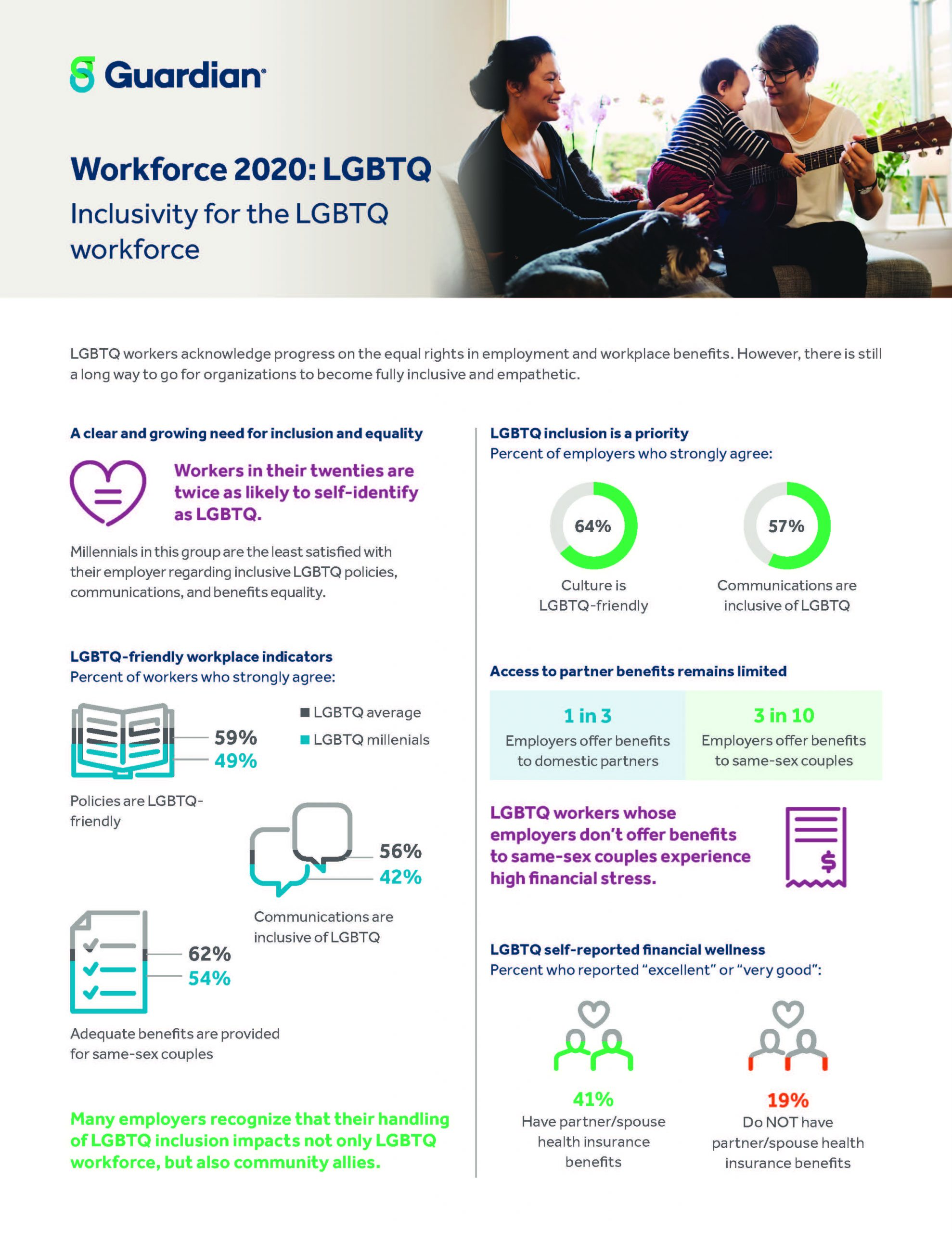 _LGBTQ_INFOGRAPHIC_Final_Page_1